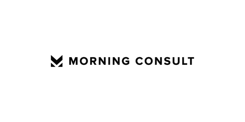 MorningConsult fb twitter meta